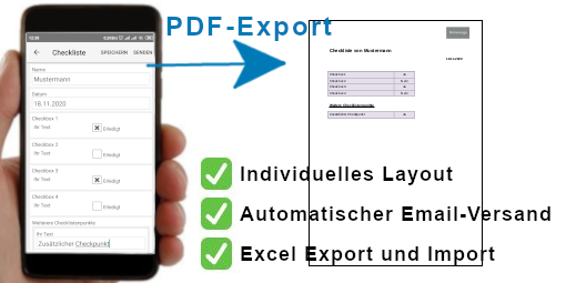 Checkliste PDF-Export